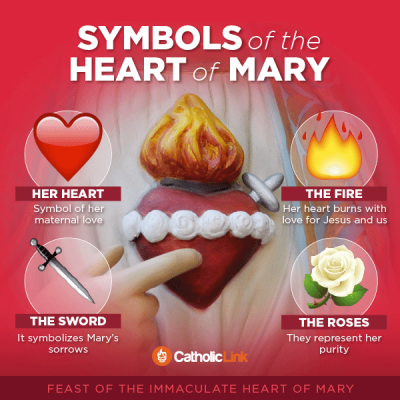 This infographic from Catholic Link explains the symbols used for the Sorrowful and Immaculate Heart of the Blessed Virgin Mary.